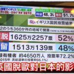 英國脫歐對日本的影響